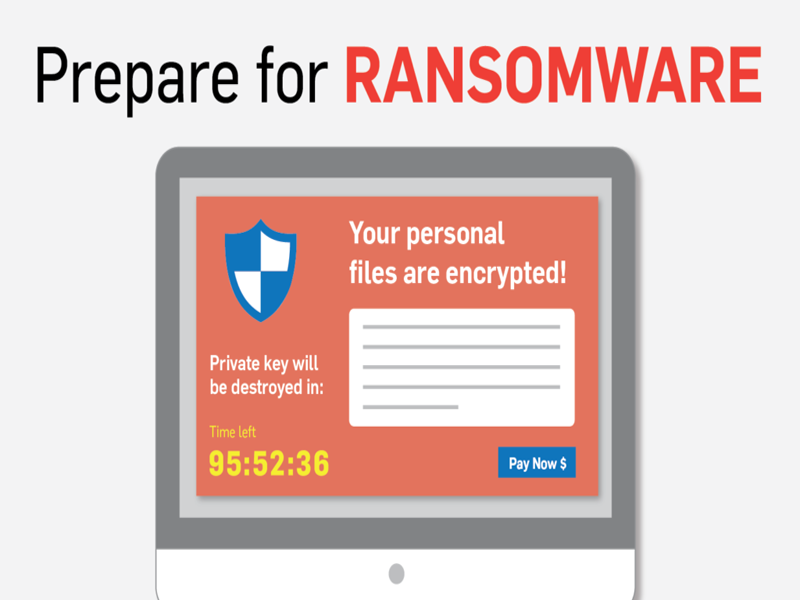 Ransomware: the new kind of malware