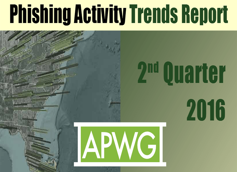 APWG – Phishing Trends Activity Report