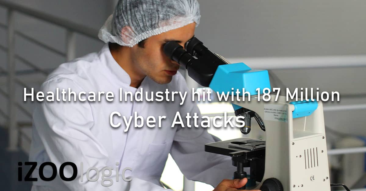 healthcare industry 187 million cyber attacks december 2020 cross-site scripting xss SQL injection remote code execution protocol manipulation