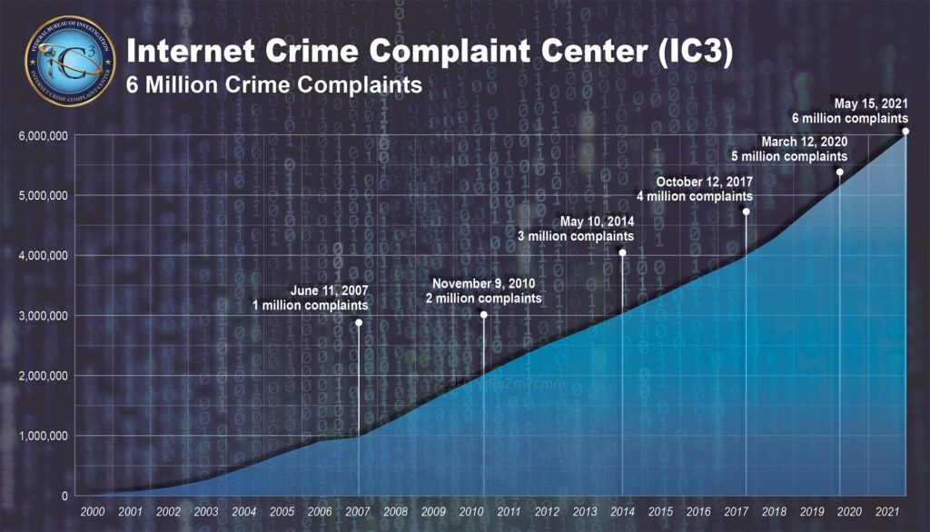 IC3 scams online fraud cybercrime compaints report image 1